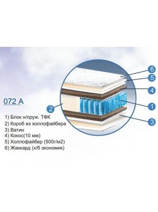 Матрас пружинный 0.72А